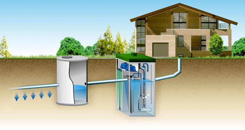 Вариант монтажа станции биоочистки