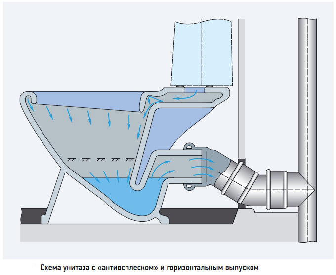 Схема системы антивсплеск