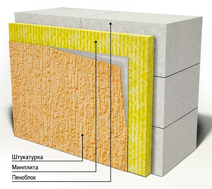Утепление минеральной ватой стен