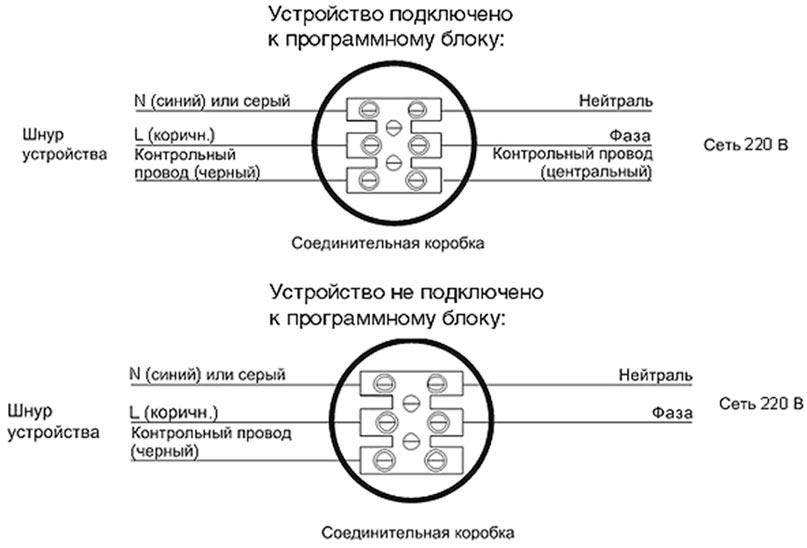 Схема подключения полотенцесушителя к сети