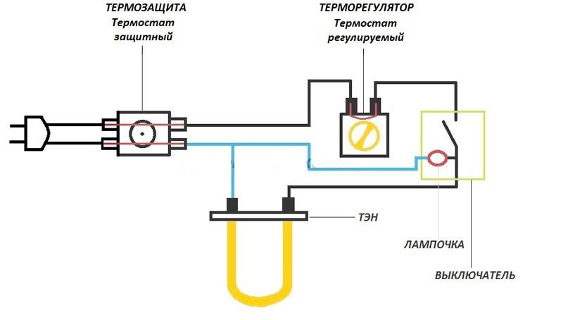 Схема защиты электрического водонагревателя