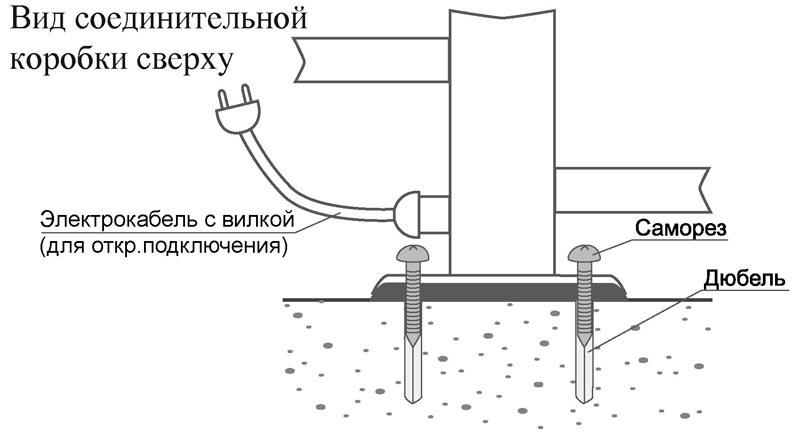 Полотенцесушитель и схема подключения