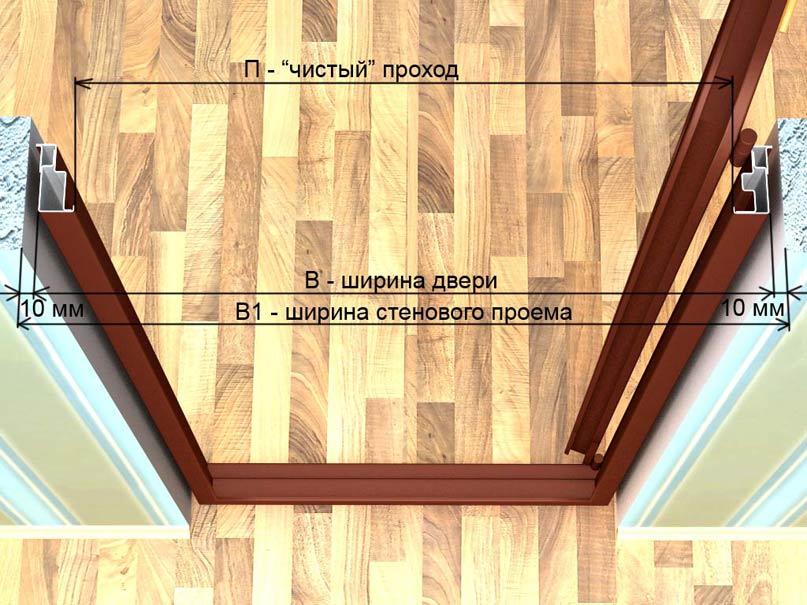 Высота стандартной межкомнатной двери